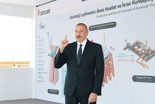 Qarabağ bizimdir, Qarabağ Azərbaycandır! - İlham Əliyev